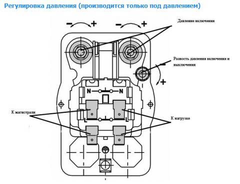 regulirovka_2_mdr2?itok=8VjuF5Di hd wallpapers condor pressure switch wiring diagram ewalliphonegi ml condor mdr3 pressure switch wiring diagram at soozxer.org