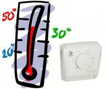 термостат простой до 30 градусов
