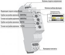 габариты CRM-2H