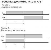 диаграммы работы реле времени ВЛ 61М