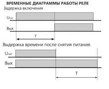 функциональные диаграммы вл 155м1