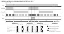 диаграмма работы реле вл 43м1