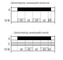 функции CRM-2H