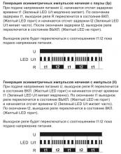 функции E1ZI10