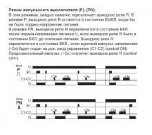 диаграммы E1ZTPNC