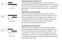 диаграммы работы реле PCU-501