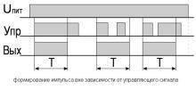 диаграмма работы реле вл 33м1