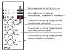 фронтальная панель регулировок RV-5A