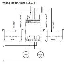 1 схема применения hrh 8