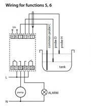 схема применения hrh 8