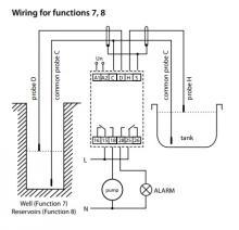 3 схема применения hrh 8