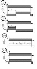 диаграмма функций РВ3-22