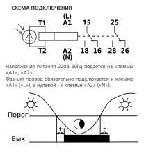 схема ФР-7М