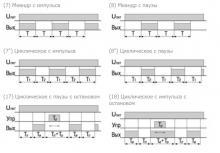 диаграммы работы реле времени ВЛ-42М1